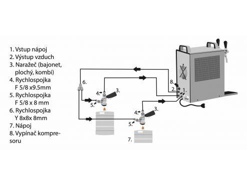zapojeni 2x kohout s kompresorem